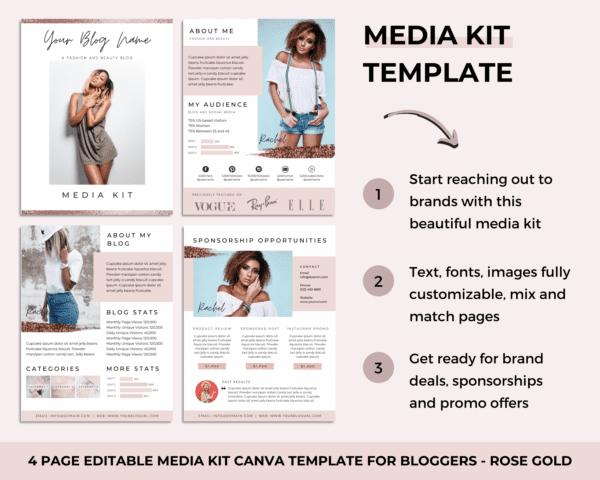 Media Kit Template Mockup